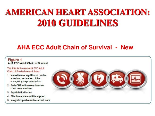 Cpr 2010 guidelines ppt.