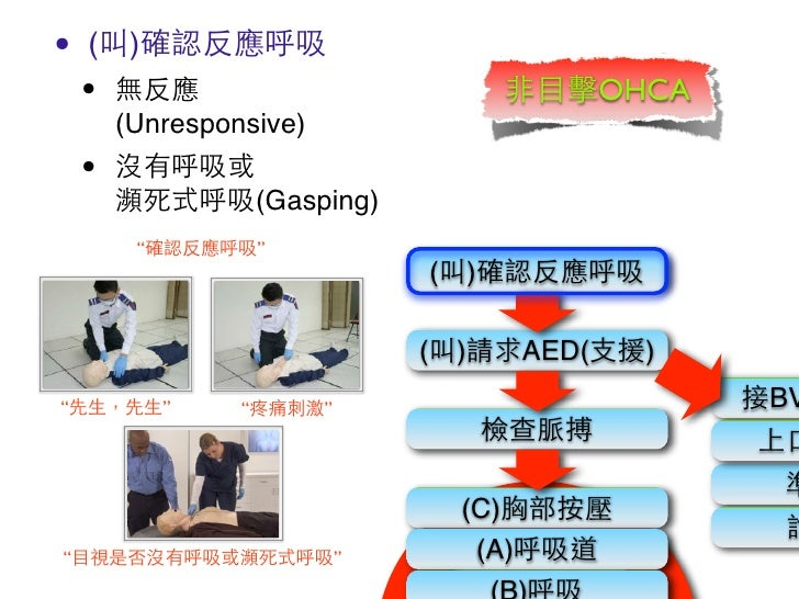 CPR and AED Slide 3