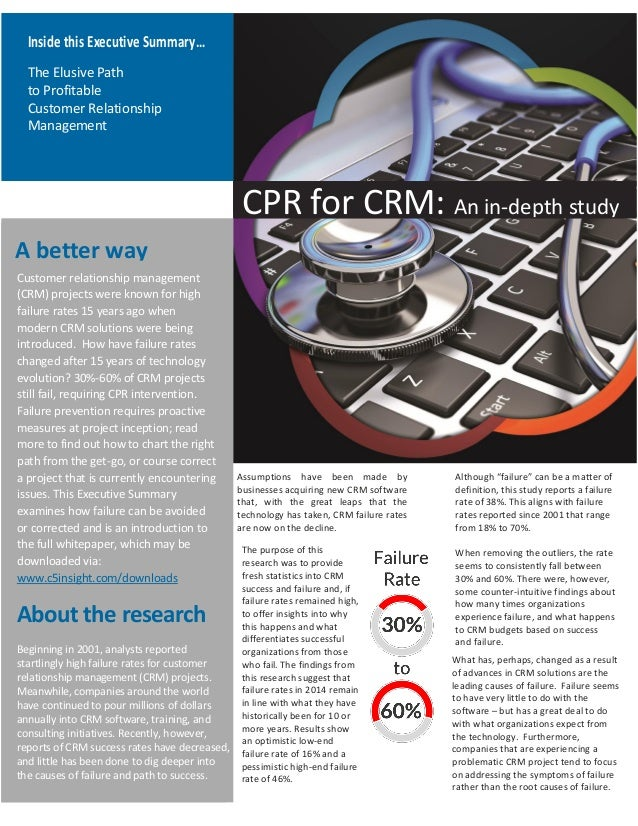 Inside this Executive Summary…  The Elusive Path  to Profitable  Customer Relationship Management  CPR for CRM: An in-dept...