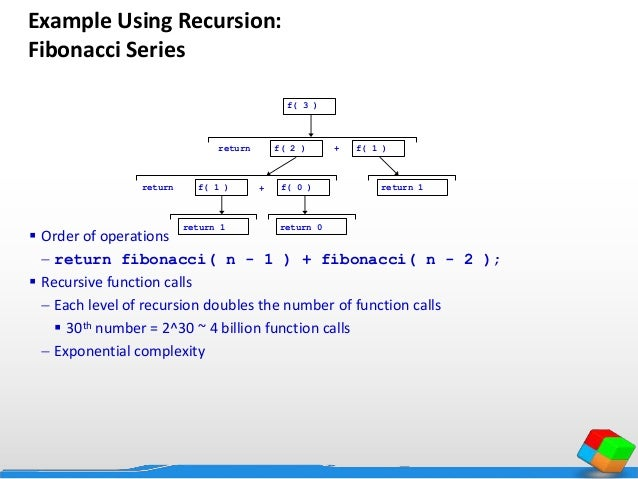 How Not To Teach Recursion