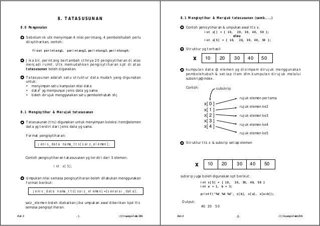 8. TATASUSUNAN8.0 Pengenalan(C) Dayang & Rosbi 2001-1-Bab 8Sebelum ini utk menyimpan 4 nilai perintang, 4 pembolehubah per...