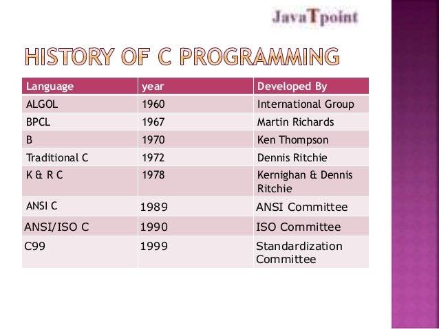 C programming language tutorial