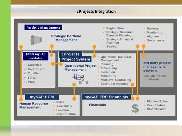 SAP Knowledge Base Article
