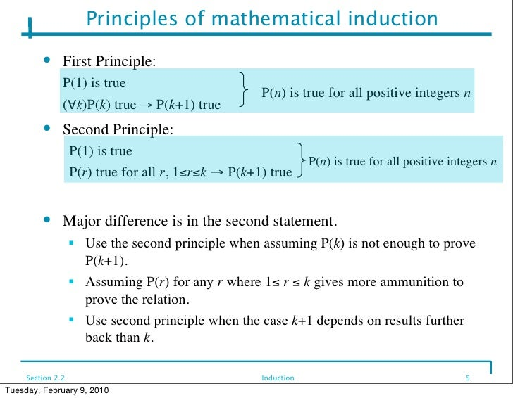Principle of induction as in russels