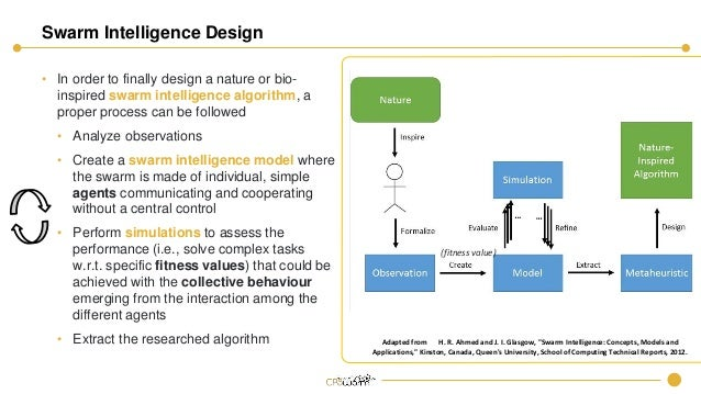 swarm intelligence concepts models and applications International journal of computer applications  the swarm fly through hyperspace and have two essential -  pso is based on the intelligence.