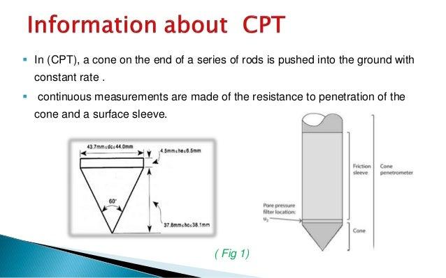 CPT Test - Online Practice Tests - exam-sam.com
