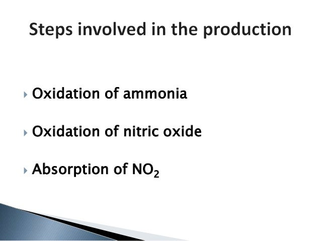 Hno3 Manufacturing With Process Flow Diagram