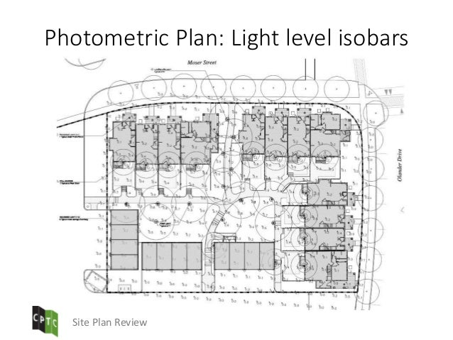 Site Plan Review : Cptc site plan review module