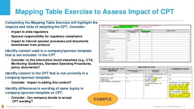 Common Protocol Template (CPT) Initiative - Approaches to Implementin…
