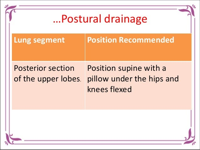 postural drainage positions physiotherapy pdf