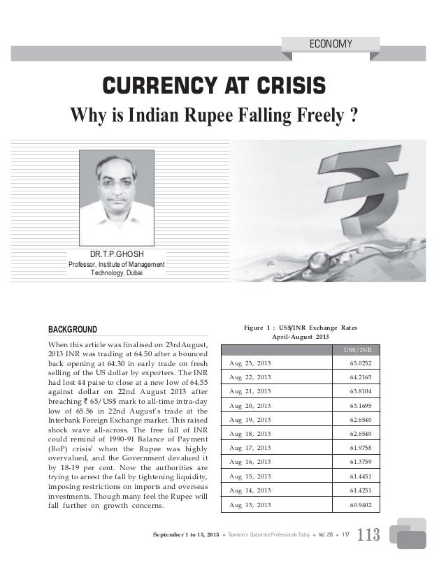 113 CURRENCY AT CRISIS Why is Indian Rupee Falling Freely ? BACKGROUND When this article was finalised on 23rdAugust, 2013...