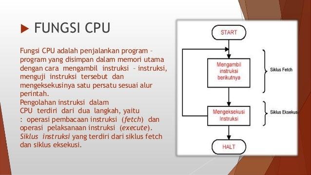 1. CISC (complex instruction set computing) 2. RISC (reduced instruction set computer)  ARSITEKTUR CISC & RISC