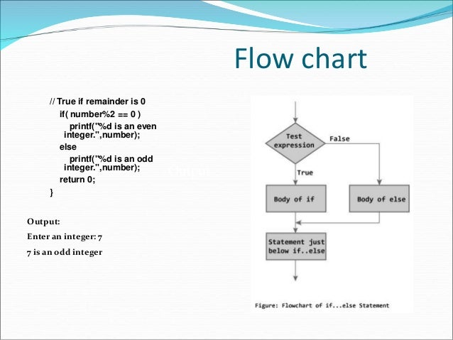 flow chart true if - Flowchart For If Else Statement