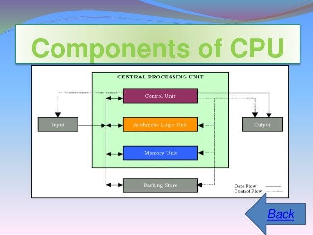 central processing unit diagram choice image