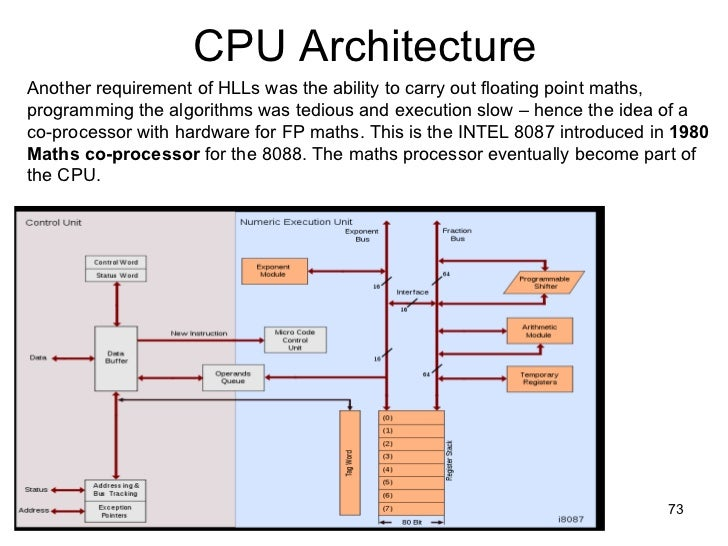 history of cpu Cpview utility shows statistical data that contain both general system information (cpu, memory, disk space) version r7710 and above - history mode was added.
