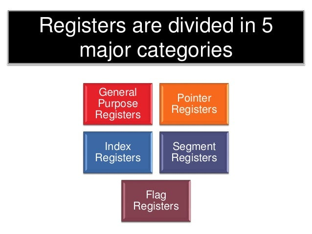 General Purpose Registers Pointer Registers Index Registers Segment Registers Flag Registers Registers are divided in 5 ma...