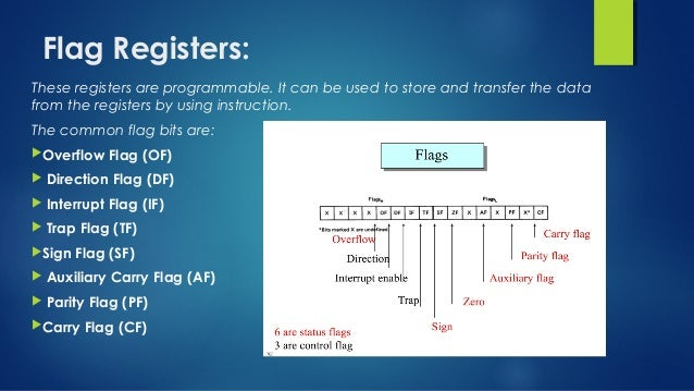 Flag Registers: These registers are programmable. It can be used to store and transfer the data from the registers by usin...