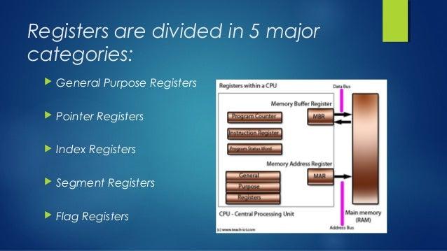 Registers are divided in 5 major categories:  General Purpose Registers  Pointer Registers  Index Registers  Segment R...