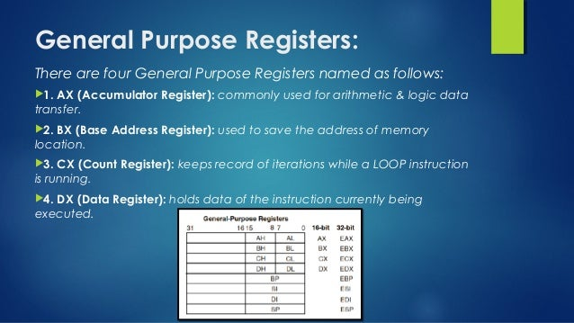 General Purpose Registers: There are four General Purpose Registers named as follows: 1. AX (Accumulator Register): commo...