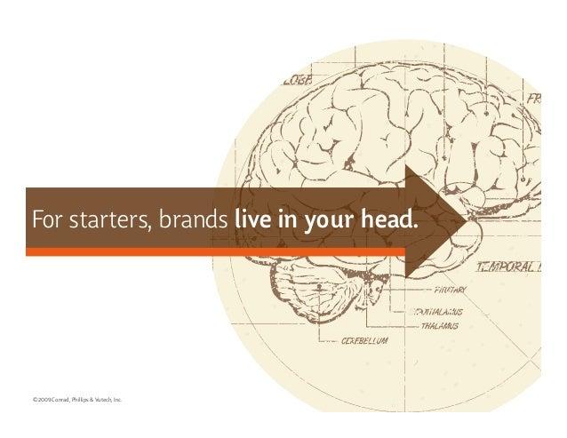 9 criteria for brand essence Slide 3