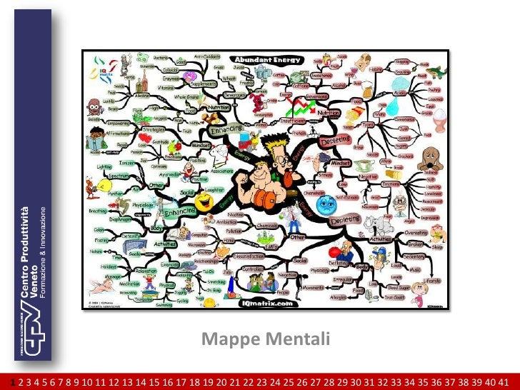 Mappe Mentali <br />1 2 3 4 5 6 7 8 9 10 11 12 13 14 15 16 17 18 19 20 21 22 23 24 25 26 27 28 29 30 31 32 33 34 35 36 37 ...