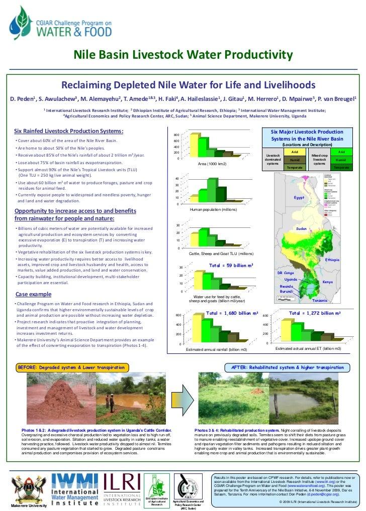 FU Berlin                                         Nile Basin Livestock Water Productivity                               Re...