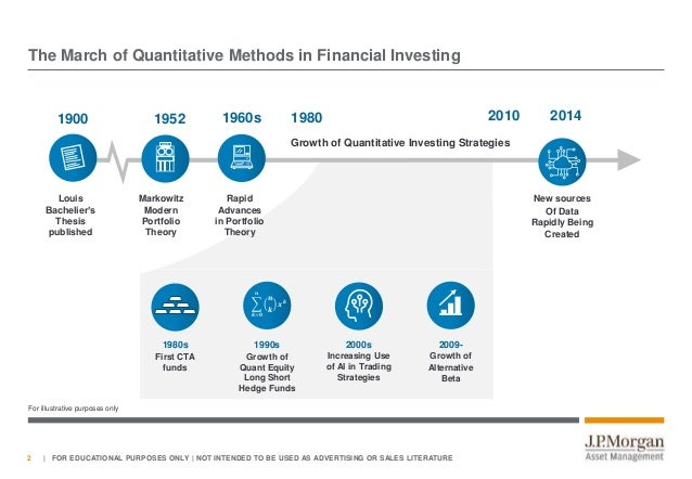 Yazann Romahi at AI Frontiers : The Pitfalls of Using AI in Financial Investing Slide 3