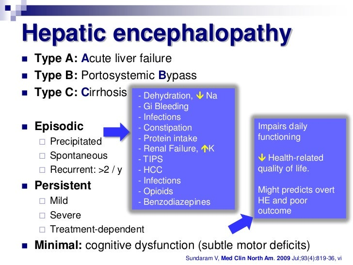 hepatic encephalopathy Hepatic encephalopathy syndrome (hes) is a condition which occurs in patients with severely impaired detoxification function of the damaged hepatocytes of the liver because of various reasons, mostly due to cirrhosis or other liver diseases that can lead to fulminant hepatic failure.