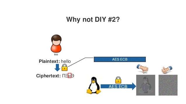 Why not DIY #2? Plaintext: hello Ciphertext: ΠΞιιΘ AES ECB AES ECB