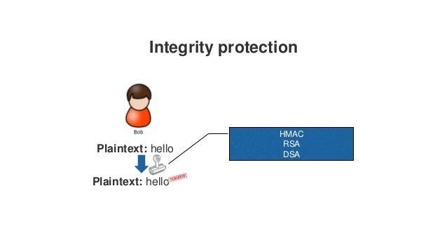 Integrity protection HMAC RSA DSA Plaintext: hello Plaintext: hello