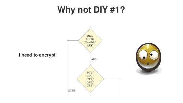 Why not DIY #1? I need to encrypt