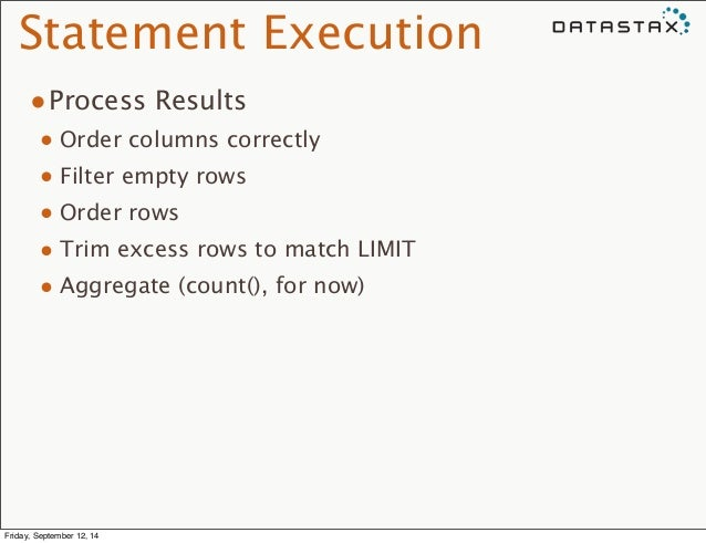 Statement Execution  •Process Results  • Order columns correctly  • Filter empty rows  • Order rows  • Trim excess rows to...