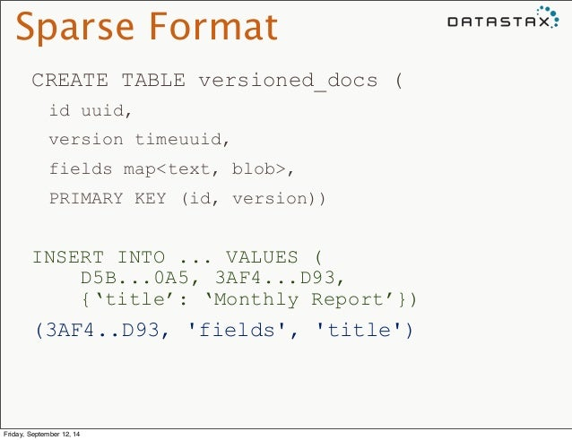 Sparse Format  CREATE TABLE versioned_docs (  id uuid,  version timeuuid,  fields map<text, blob>,  PRIMARY KEY (id, versi...
