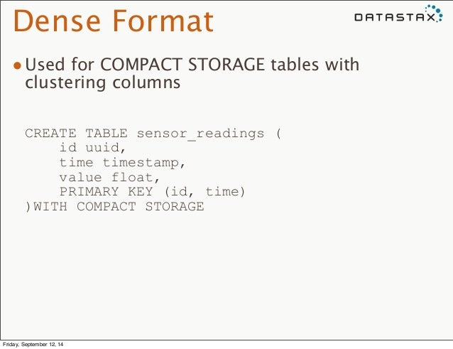 Dense Format  •Used for COMPACT STORAGE tables with  clustering columns  CREATE TABLE sensor_readings (  id uuid,  time ti...