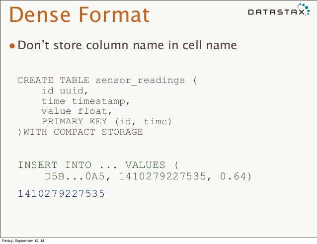 Dense Format  •Don't store column name in cell name  CREATE TABLE sensor_readings (  id uuid,  time timestamp,  value floa...