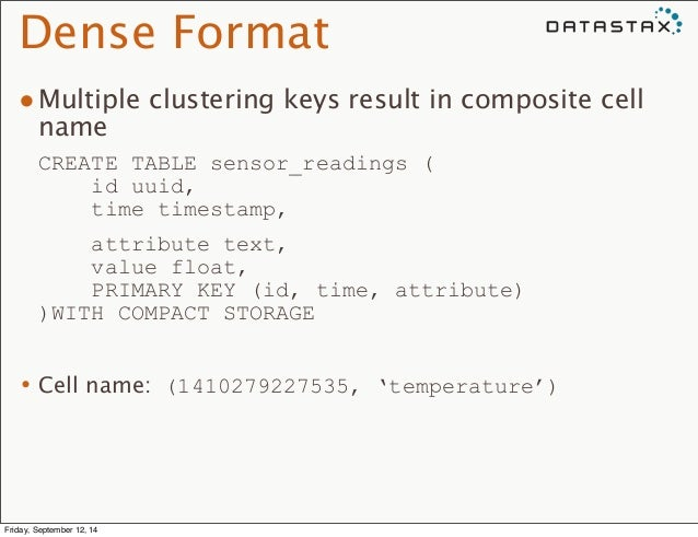 Dense Format  •Multiple clustering keys result in composite cell  name  CREATE TABLE sensor_readings (  id uuid,  time tim...
