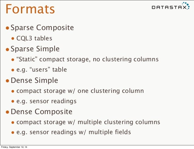 """Formats  •Sparse Composite  • CQL3 tables  •Sparse Simple  • """"Static"""" compact storage, no clustering columns  • e.g. """"user..."""