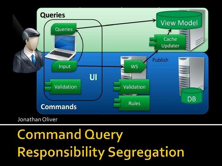 Jonathan Oliver<br />Command QueryResponsibility Segregation<br />