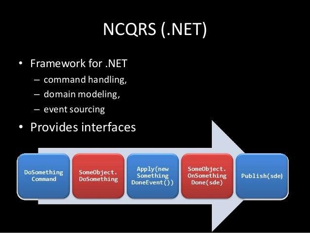 NCQRS (.NET) • Framework for .NET – command handling, – domain modeling, – event sourcing  • Provides interfaces