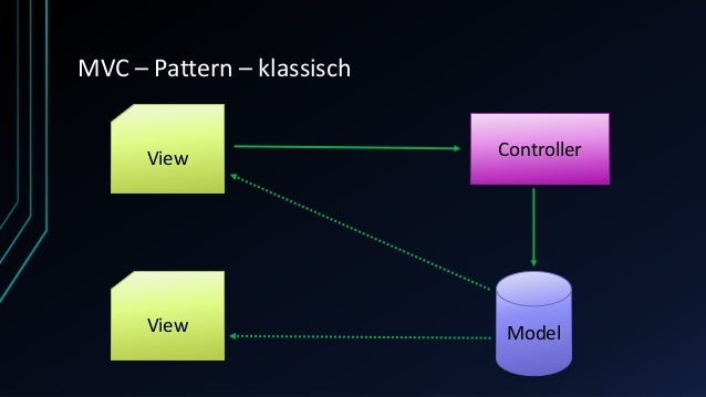 CQRS in der Praxis - Newsletter Double-Opt-In Slide 3