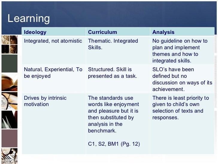 english curriculum review presentation