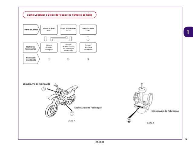 Manual Moto Cr125 vw