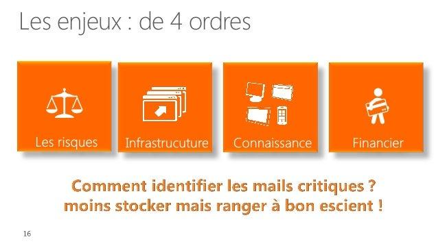 Easyfolder Mail Management