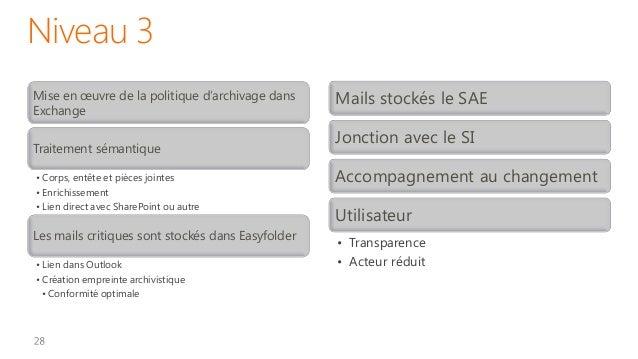 Easyfolder mail managementVue du coté client …..un envoi simplifiéintégré au client de messagerie de 'utilisateur, un simp...