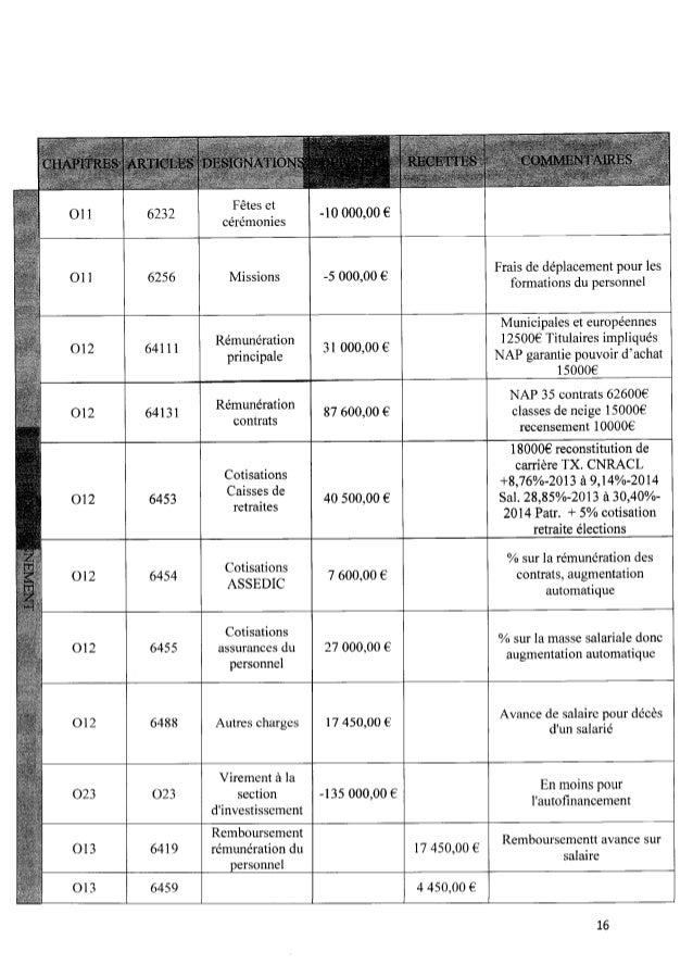 Fêtes et 011 6232 , , . -10 000,00€ ceremon1es 011 6256 Missions -5 000,00 e Frals de'ieplacement pour lesformat1ons du pe...