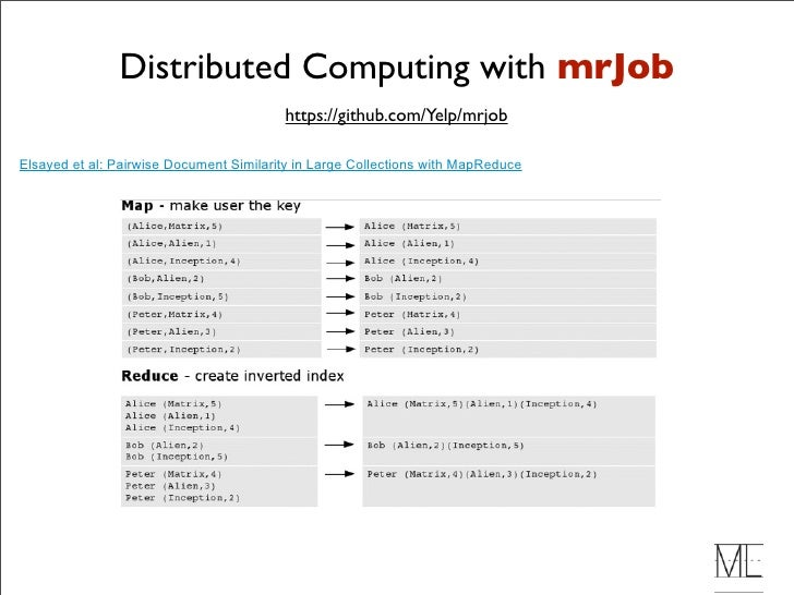 R Crabs Dataset Crab: A Python Framewo...