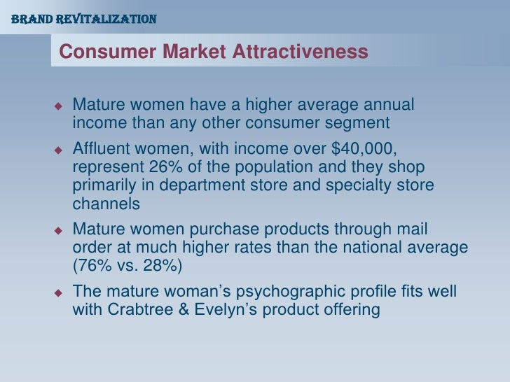 Mature women ppt