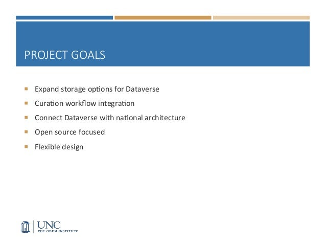 iRODS/Dataverse Project by Jonathan Crabtree Slide 3