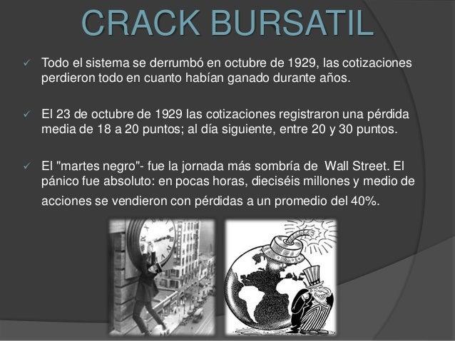 crisis del crack de 1929
