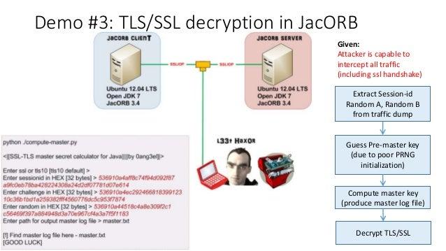 Cracking Pseudorandom Sequences Generators in Java Applications
